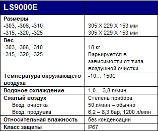 LS9000-4